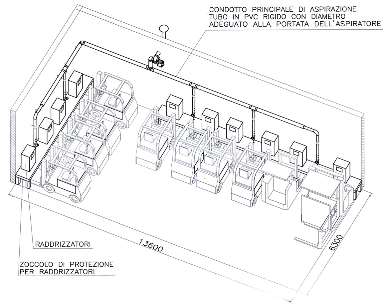 zona ricarica carrelli elevatori